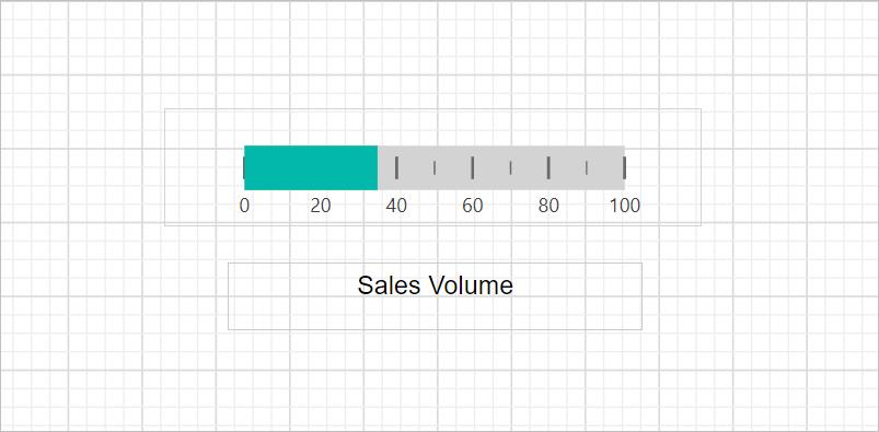 Linear gauge support in Report Designer