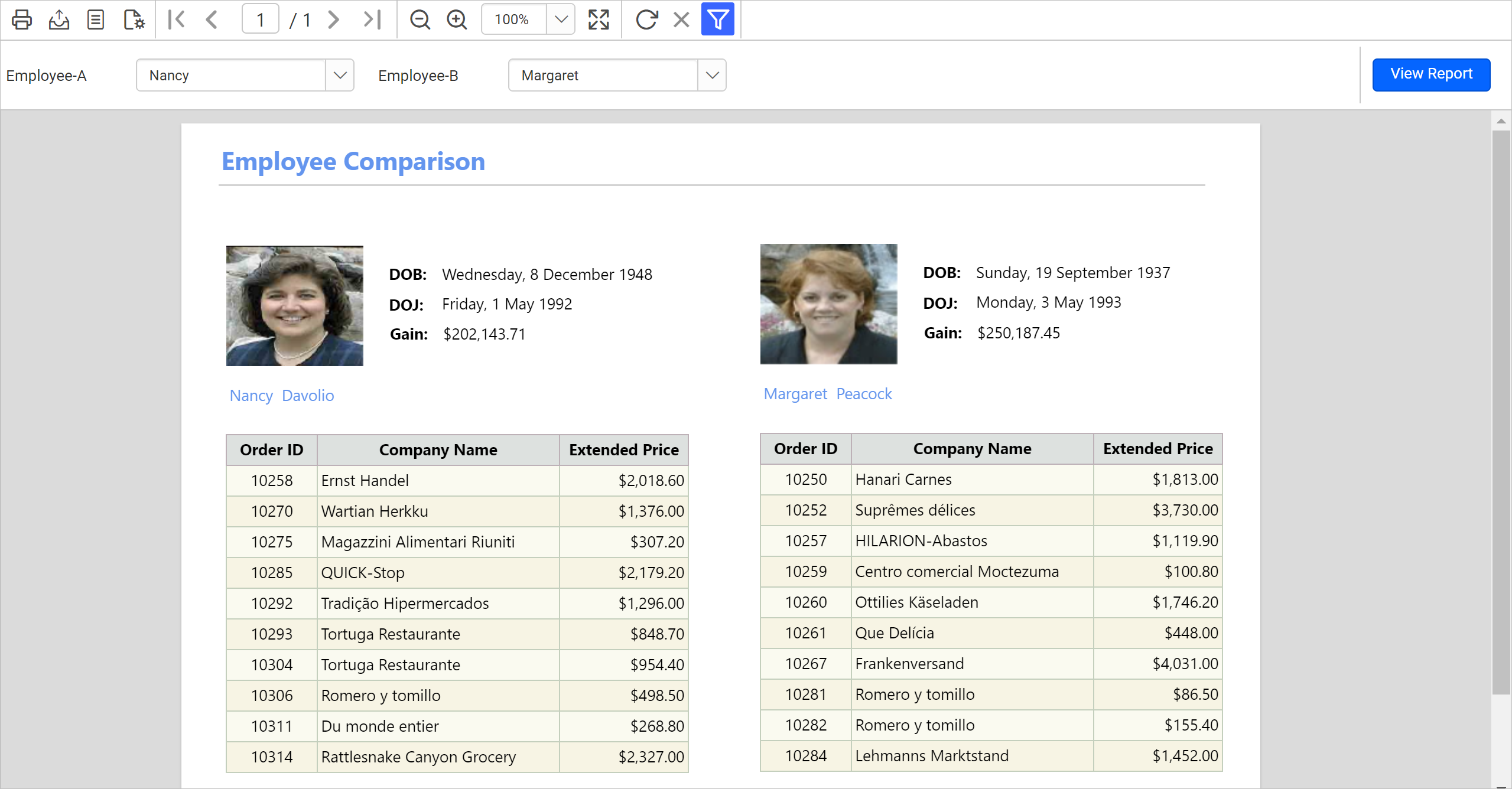 Preview: Displays comparison data of employees
