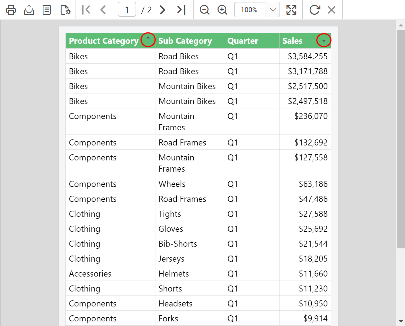 Interactive sorting enabled for sales column