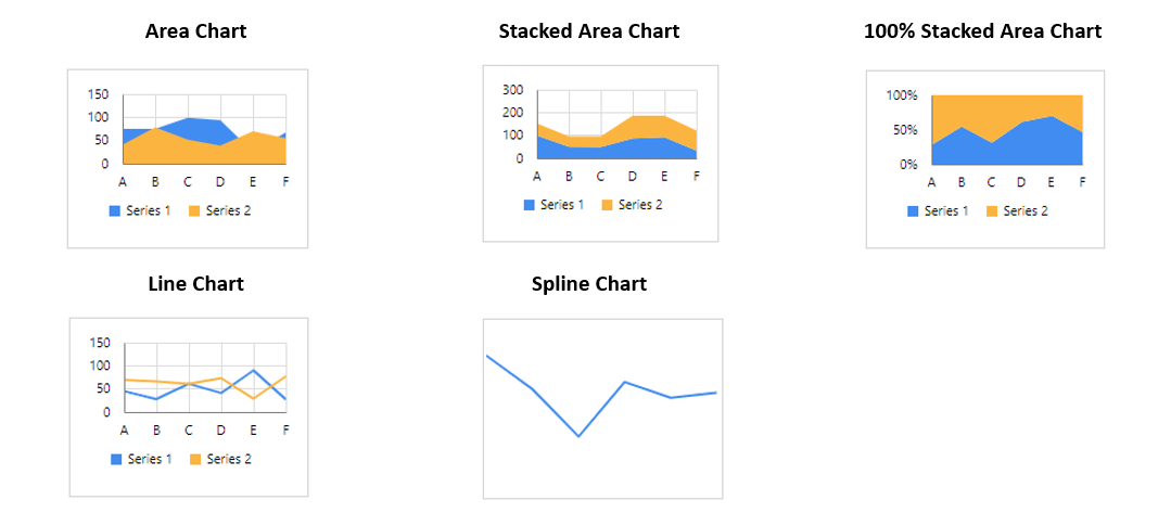 Analyzing data distribution over time